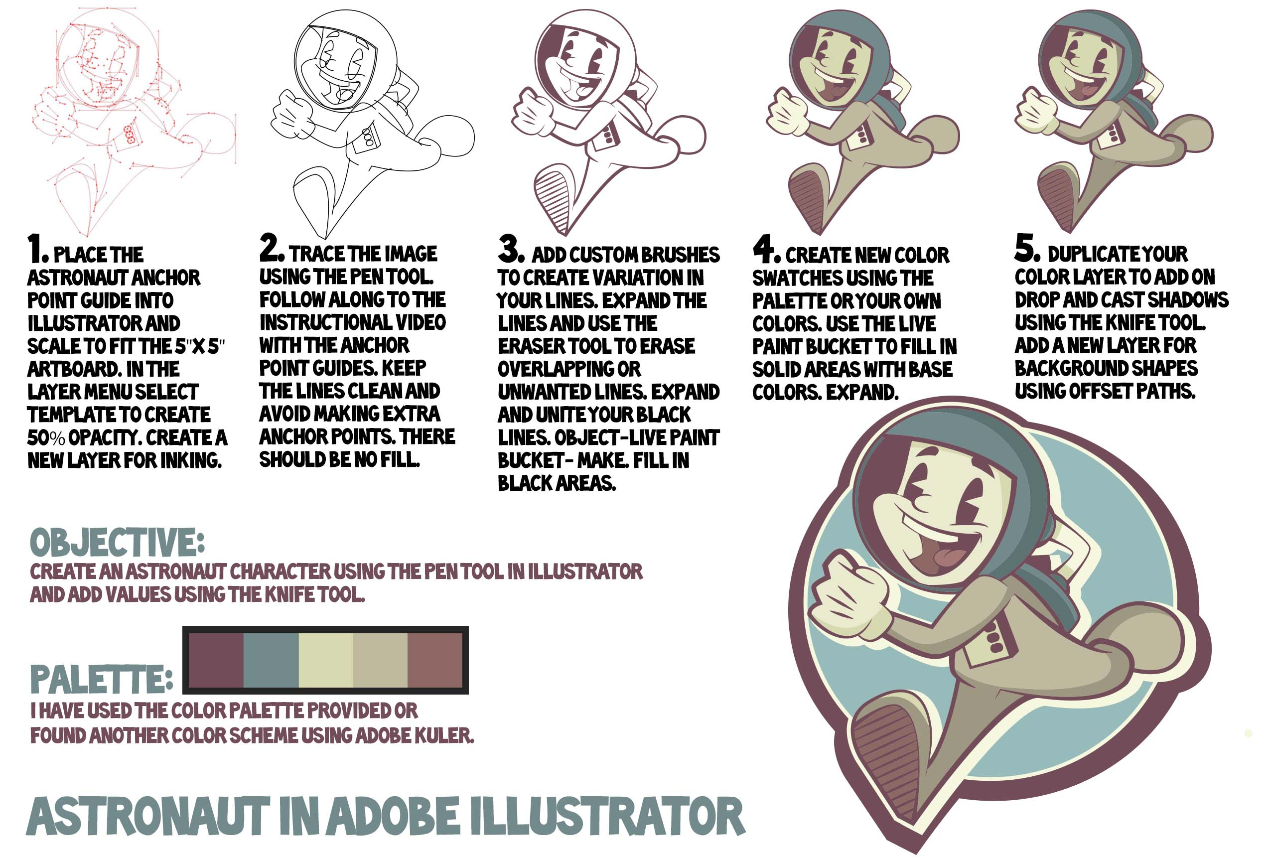 Astro-Nut Sticker on Redbubble