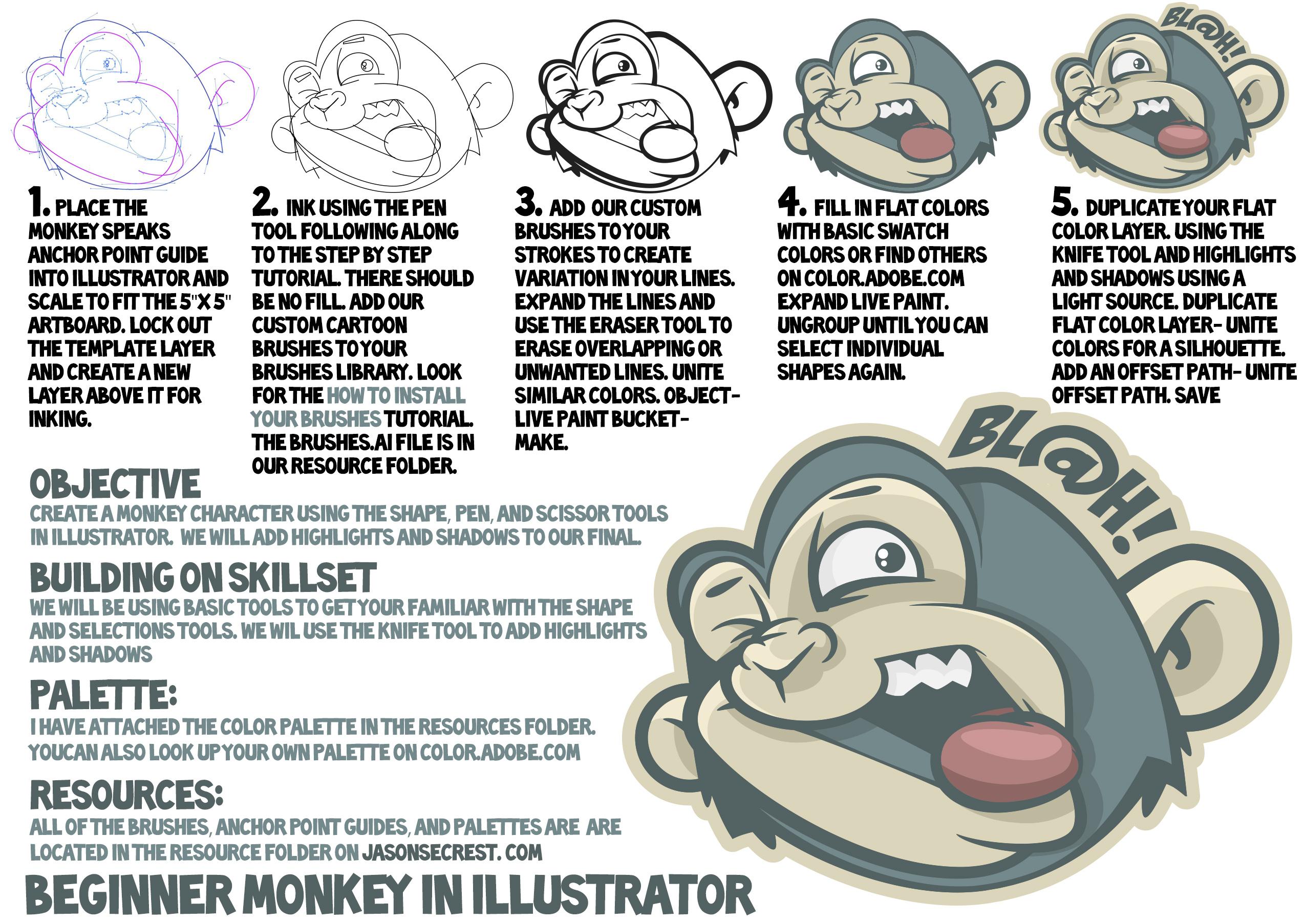 Doodle Monkey Sticker